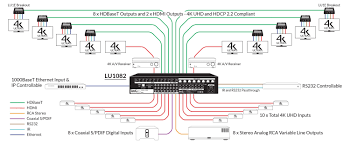 mazda 5 wiring diagram mazda 5 clutch diagram wiring diagram odicis