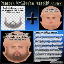 3dream by Genesis 2 Master Beard Resource Merchant Resources 3dream