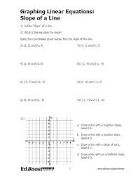 printables graphing linear equations practice worksheet graphing linear equationsinequalities edboost equations slope of a line
