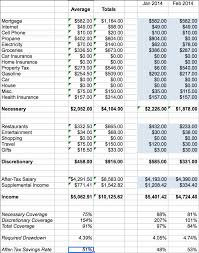 How To Set Up A Budget Spreadsheet by Financial Independence Spreadsheet Mad Fientist