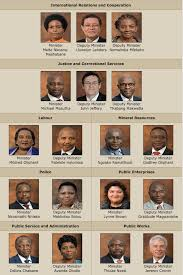 South African Cabinet Ministers Pictures South African Cabinet Ministers Pictures Everdayentropy Com