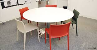 Boardroom Table Ideas Impressive Large Round Meeting Table Meeting Furniture Boardroom