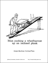 simple machines coloring pages 28 images free coloring pages