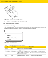 android user guide mc32n0 mobile computer user manual mc32n0 user guide with android