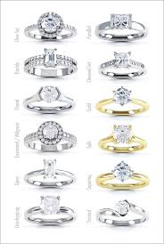 diamond ring cuts types of wedding rings cuts of engagement rings 9353 set