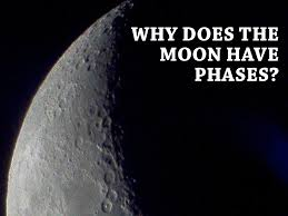 why does the moon phases astronomy made easy