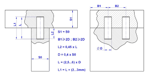 dimensioning woodworking and carpentry joints