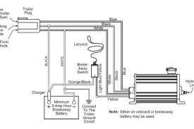 lionel train transformers wiring diagrams wiring diagram