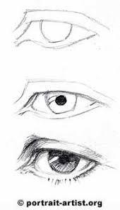 eye side view art pinterest eye drawings and drawing ideas