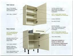kitchen cabinet units kitchen cabinet unit cabinets units ikea voicesofimani com