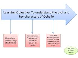 themes in othello act 1 scene 3 act iv of othello foreshadowing tragedy essay custom paper service