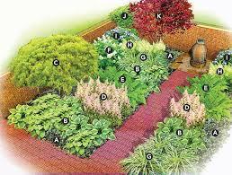 creative small courtyard garden design ideas homeyardyou presents corner courtyard garden plan http
