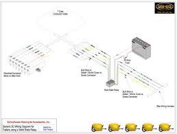 nato trailer wiring diagram nato wiring diagrams