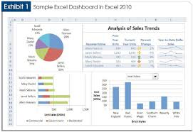 Free Excel Dashboards Templates Exle Of A Dashboard That Is Not Symmetrical Reporting