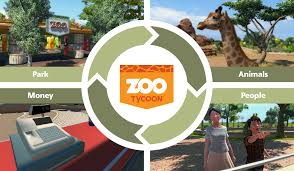 Bored At Home Create Your Own Zoo by Help On Zoo Tycoon