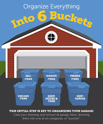 garage organization ideas fix com