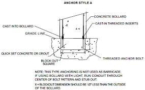 concrete bollard lighting fixtures square concrete bollard with fixture light square bollard bollards