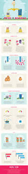 Home Design 3d Gold Difference by Infographic What Is The Difference Between The Nyse And Nasdaq