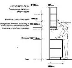 Kitchen Cabinet Sizes Surprising Design  Standard Dimensions For - Kitchen cabinet dimensions standard