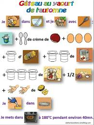 recette cuisine automne recette du gâteau au yaourt de l automne chez lacatalane
