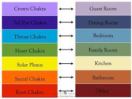 color u0026 autism guest blogger denise turner a color specialist