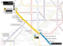 Madrid Airport Map Ecis 2017 Madrid