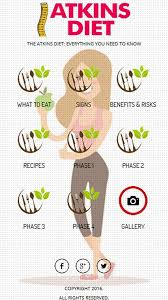atkins diet plan android apps on google play