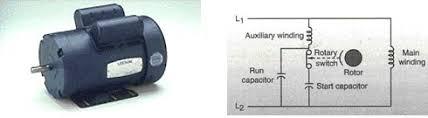leeson single phase electric motor characteristics u0026 applications
