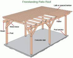 Pergola Diy Plans by Porch Pergola Plans Outdoor Plans And Projects Woodarchivist