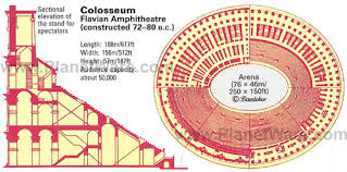 visiting the colosseum highlights tips u0026 tours planetware