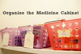 Organize Medicine Cabinet Organize The Medicine Cabinet Heartworkorg Com