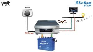 solar dc lighting system how solar dc system works with dc lights fan panel tv and battery