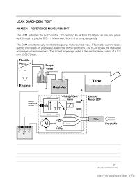 bmw x5 2003 e53 m54 engine workshop manual