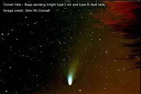 Backyard Guide To The Night Sky An Observing Guide For Comets