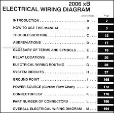wiring diagram toyota hiace 2007 wiring diagram simonand