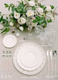 Setting Table Creating A Great Table Setting Means That Every Item Has A Place