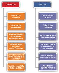 minimalist resume template indesign gratuitous bailment law in arkansas lau fig10 003 jpg