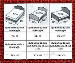 quilt sizing click on the image for details and this link is to