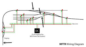 model railway wiring diagrams diagram wiring diagrams for diy