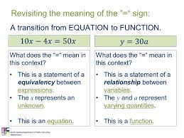 coherence in secondary math expressions and equations