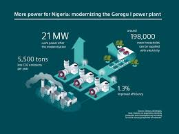 sub central help desk number more power for nigeria fossil power generation energy home