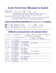 arabic letters in english