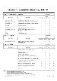 si鑒e banque mondiale 2009年6月底聘用外地僱員企業 實體名單