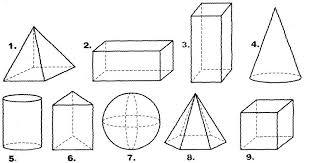 figuras geometricas todas los nombres de todas las figuras geométricas imagui desarrollo