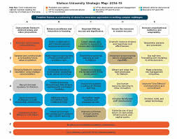 ideas about on pinterest strategy best one page strategic plan
