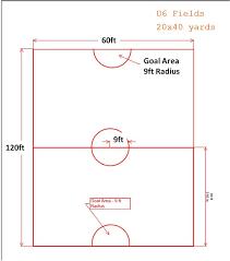field dimension diagrams