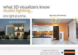 the secrets of 3d visualization a presentation by architect