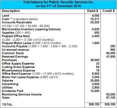 trial balance and financial statements exercise