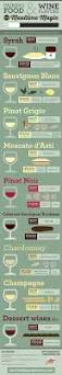 food and wine pairing the infographic wine meat and fish