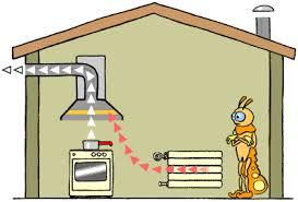 ventilation hotte cuisine il y a des astuces pour bien utiliser sa hotte de cuisine hotte